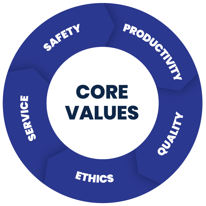 core_value_img